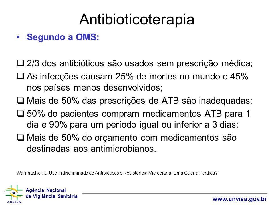 Agência Nacional de Vigilância Sanitária www.anvisa.gov.br Antibioticoterapia Segundo a OMS: 2/3 dos antibióticos são usados sem prescrição médica; As