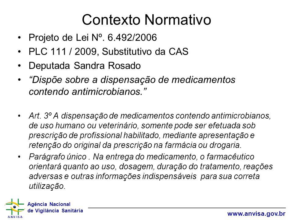 Agência Nacional de Vigilância Sanitária www.anvisa.gov.br Contexto Normativo Projeto de Lei Nº. 6.492/2006 PLC 111 / 2009, Substitutivo da CAS Deputa