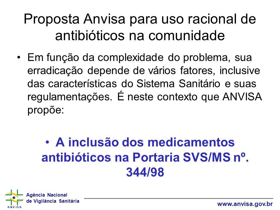 Agência Nacional de Vigilância Sanitária www.anvisa.gov.br Proposta Anvisa para uso racional de antibióticos na comunidade Em função da complexidade do problema, sua erradicação depende de vários fatores, inclusive das características do Sistema Sanitário e suas regulamentações.