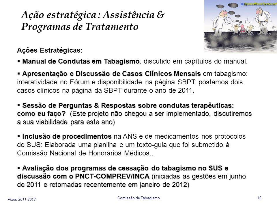 Plano 2011-2012 Comissão de Tabagismo 10 Ação estratégica : Assistência & Programas de Tratamento Ações Estratégicas: Manual de Condutas em Tabagismo