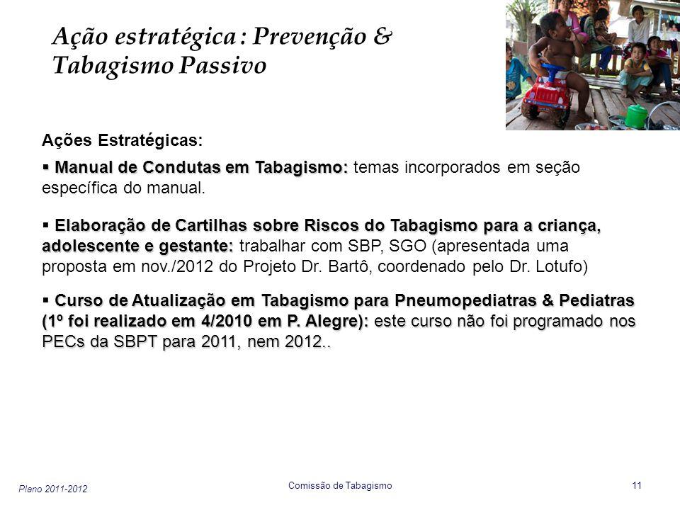 Plano 2011-2012 Comissão de Tabagismo 11 Ação estratégica : Prevenção & Tabagismo Passivo Ações Estratégicas: Manual de Condutas em Tabagismo: Manual