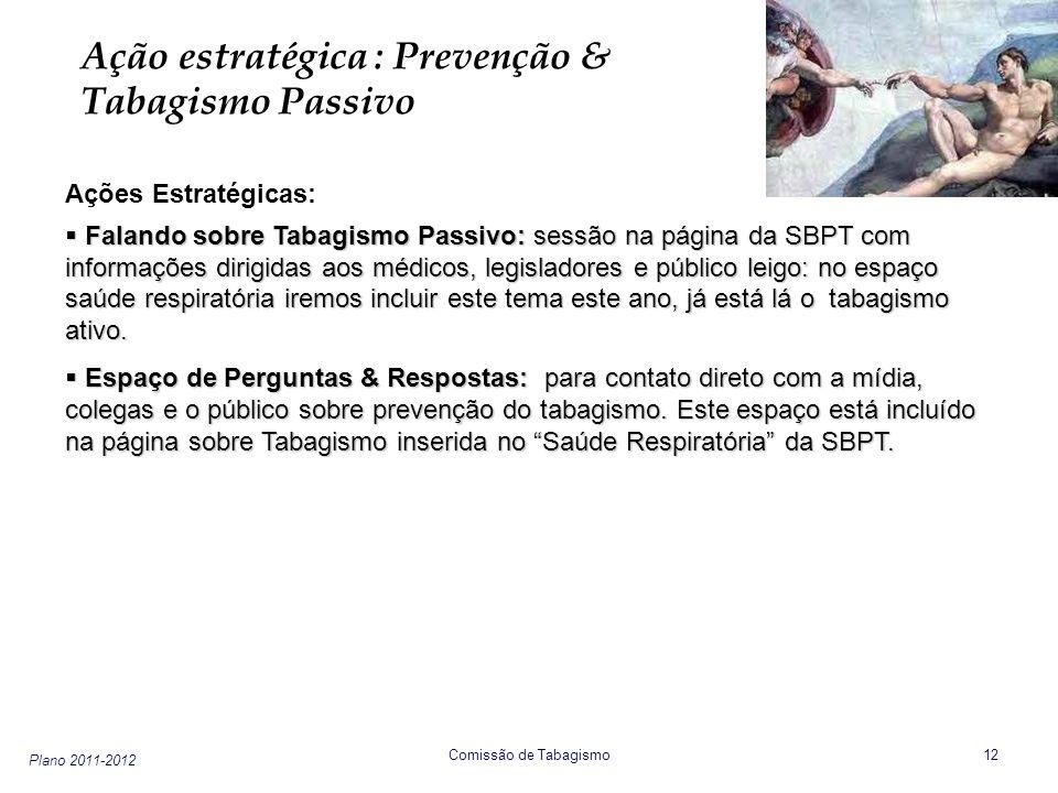 Plano 2011-2012 Comissão de Tabagismo 12 Ação estratégica : Prevenção & Tabagismo Passivo Ações Estratégicas: Falando sobre Tabagismo Passivo: sessão