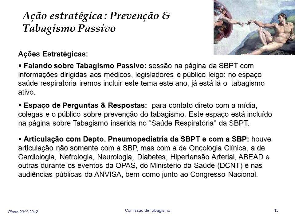 Plano 2011-2012 Comissão de Tabagismo 15 Ação estratégica : Prevenção & Tabagismo Passivo Ações Estratégicas: Falando sobre Tabagismo Passivo: sessão