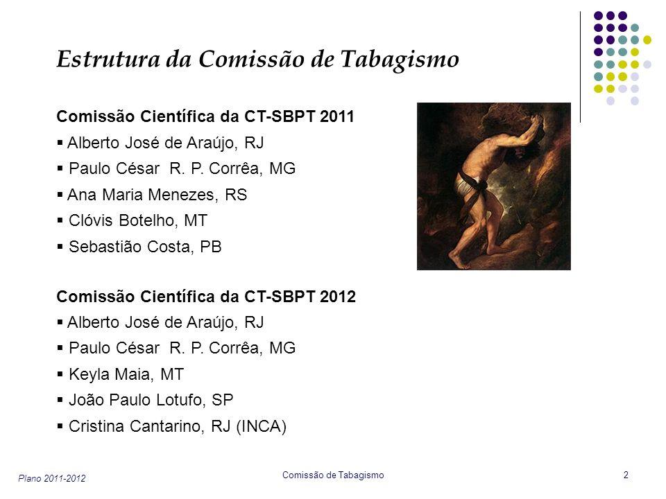 Plano 2011-2012 Comissão de Tabagismo 2 Estrutura da Comissão de Tabagismo Comissão Científica da CT-SBPT 2011 Alberto José de Araújo, RJ Paulo César