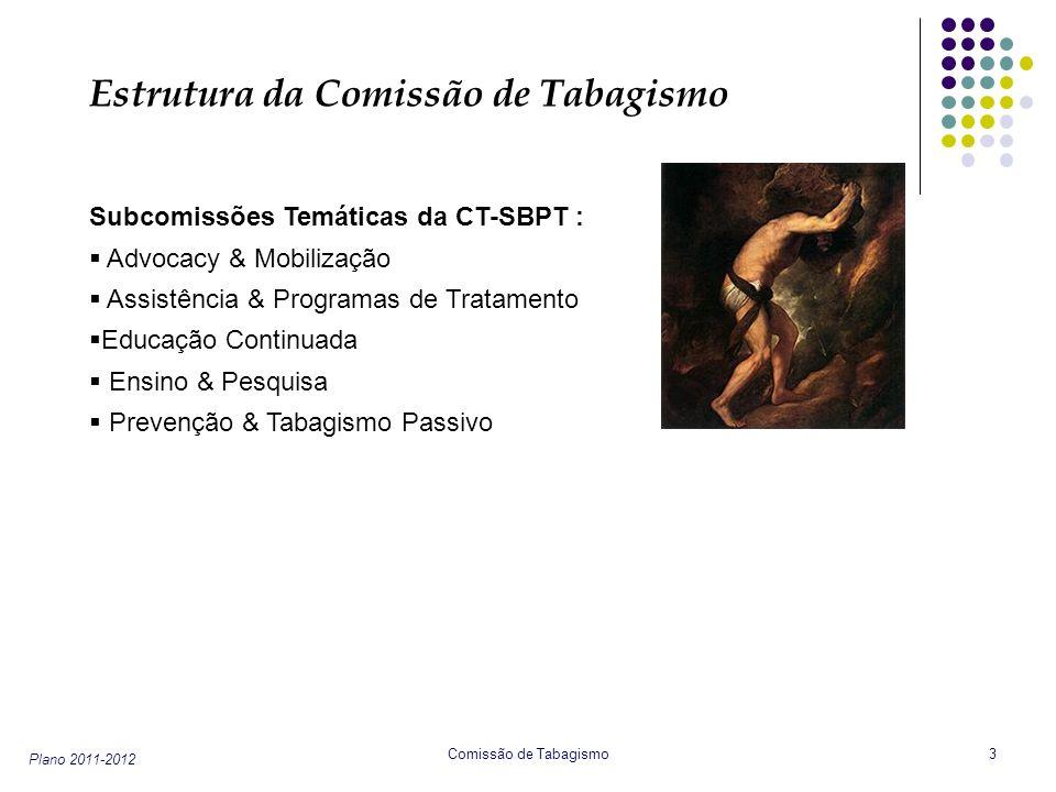 Plano 2011-2012 Comissão de Tabagismo 3 Estrutura da Comissão de Tabagismo Subcomissões Temáticas da CT-SBPT : Advocacy & Mobilização Assistência & Pr