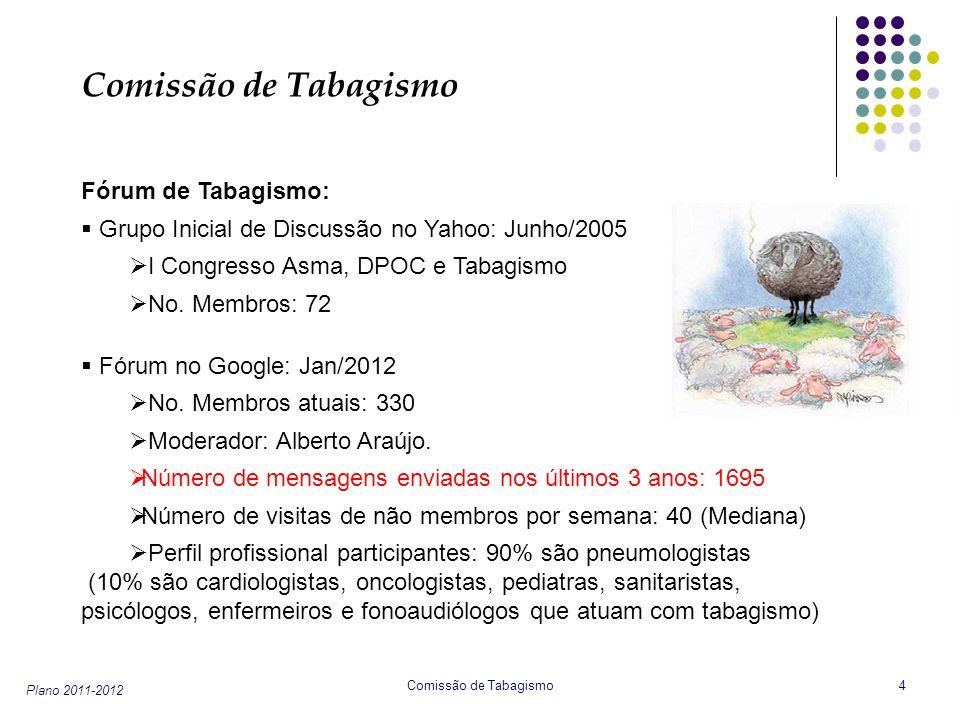 Plano 2011-2012 Comissão de Tabagismo 4 Fórum de Tabagismo: Grupo Inicial de Discussão no Yahoo: Junho/2005 I Congresso Asma, DPOC e Tabagismo No. Mem