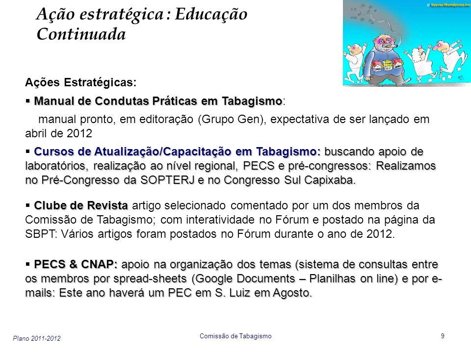 Plano 2011-2012 Comissão de Tabagismo 9 Ação estratégica : Educação Continuada Ações Estratégicas: Manual de Condutas Práticas em Tabagismo Manual de