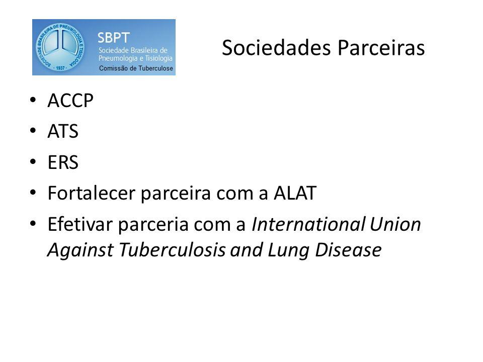 Sociedades Parceiras ACCP ATS ERS Fortalecer parceira com a ALAT Efetivar parceria com a International Union Against Tuberculosis and Lung Disease
