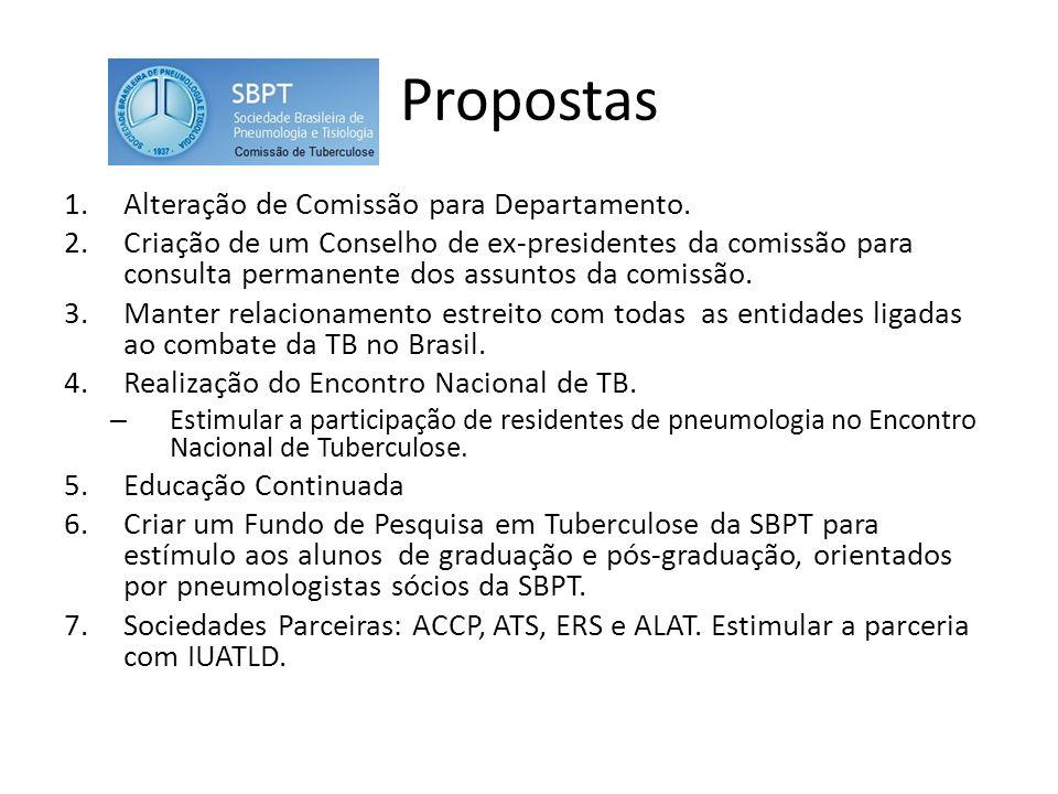 Departamento de Tuberculose Alteração de Comissão para Departamento Pela importância do papel na política de saúde pública com interfaces com o Ministério da Saúde e ONGs ligadas ao combate da TB não deveria ser uma Comissão, mas sim um Departamento.