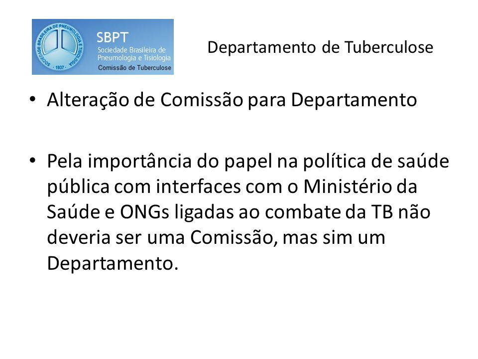 Departamento de Tuberculose Alteração de Comissão para Departamento Pela importância do papel na política de saúde pública com interfaces com o Minist