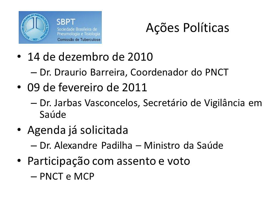 Ações Políticas 14 de dezembro de 2010 – Dr. Draurio Barreira, Coordenador do PNCT 09 de fevereiro de 2011 – Dr. Jarbas Vasconcelos, Secretário de Vig