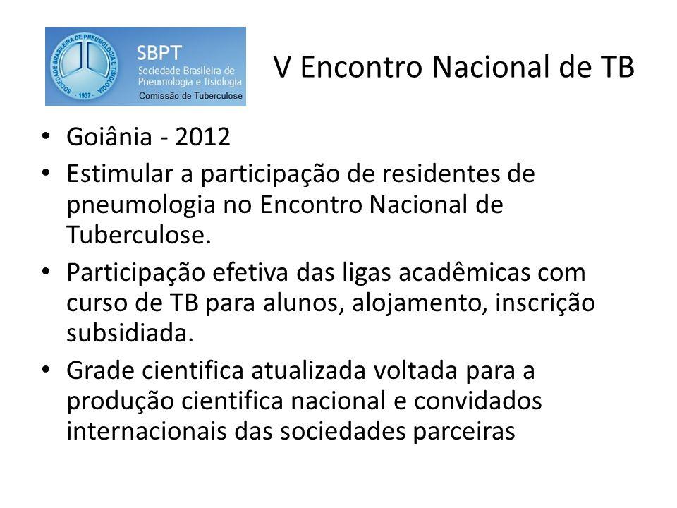 V Encontro Nacional de TB Goiânia - 2012 Estimular a participação de residentes de pneumologia no Encontro Nacional de Tuberculose. Participação efeti