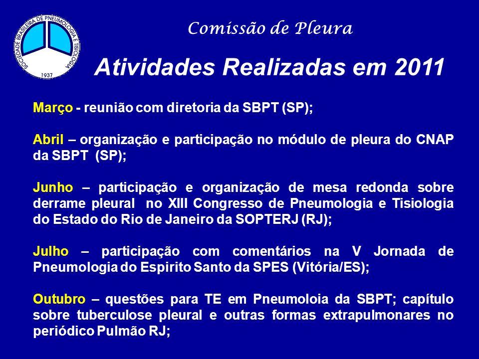Comissão de Pleura Atividades Realizadas em 2011 Março - reunião com diretoria da SBPT (SP); Abril – organização e participação no módulo de pleura do