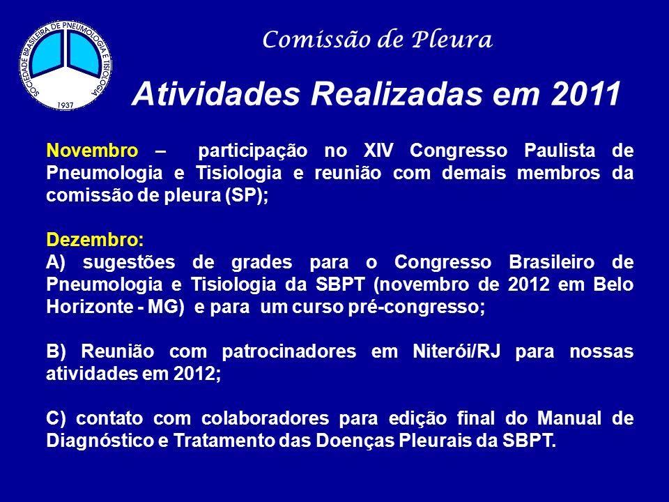 Comissão de Pleura Atividades Programadas para 2012 (até Fevereiro – 2012) A) Congresso Brasileiro de Pneumologia e Tisiologia da SBPT (novembro de 2012 em Belo Horizonte - MG) e curso pré- congresso; B) Edição final do Manual de Diagnóstico e Tratamento das Doenças Pleurais da SBPT (segundo semestre de 2012).
