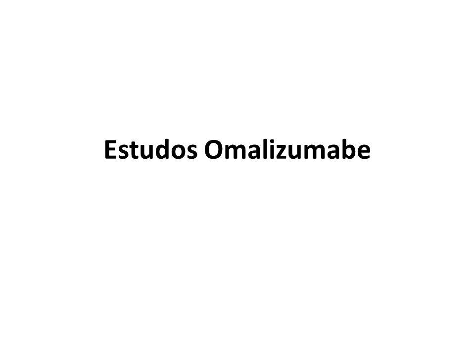 Estudos Omalizumabe