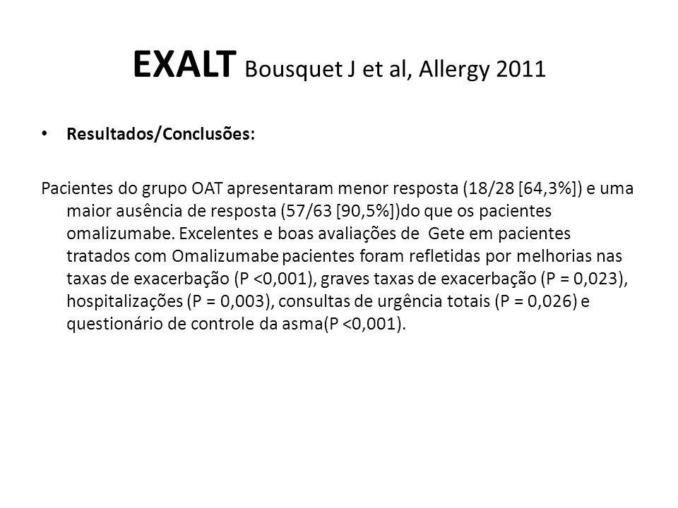 EXALT Bousquet J et al, Allergy 2011 Resultados/Conclusões: Pacientes do grupo OAT apresentaram menor resposta (18/28 [64,3%]) e uma maior ausência de