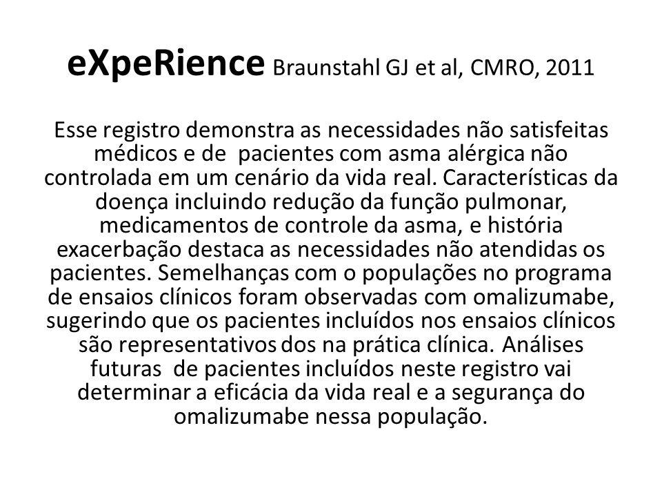eXpeRience Braunstahl GJ et al, CMRO, 2011 Esse registro demonstra as necessidades não satisfeitas médicos e de pacientes com asma alérgica não contro