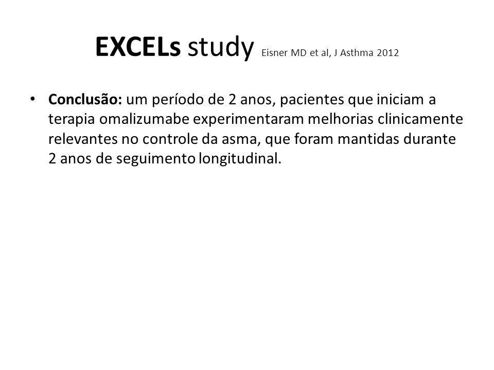 EXCELs study Eisner MD et al, J Asthma 2012 Conclusão: um período de 2 anos, pacientes que iniciam a terapia omalizumabe experimentaram melhorias clin