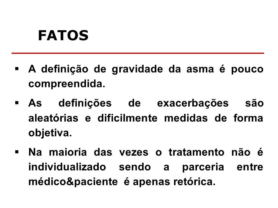 FATOS A definição de gravidade da asma é pouco compreendida. As definições de exacerbações são aleatórias e dificilmente medidas de forma objetiva. Na