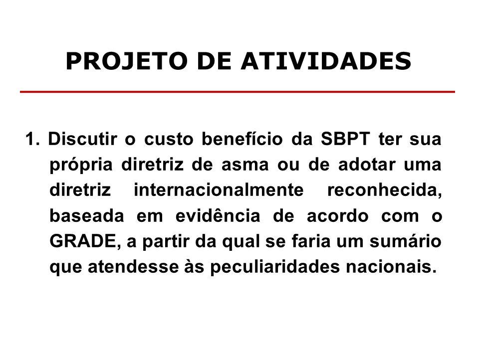PROJETO DE ATIVIDADES 1. Discutir o custo benefício da SBPT ter sua própria diretriz de asma ou de adotar uma diretriz internacionalmente reconhecida,