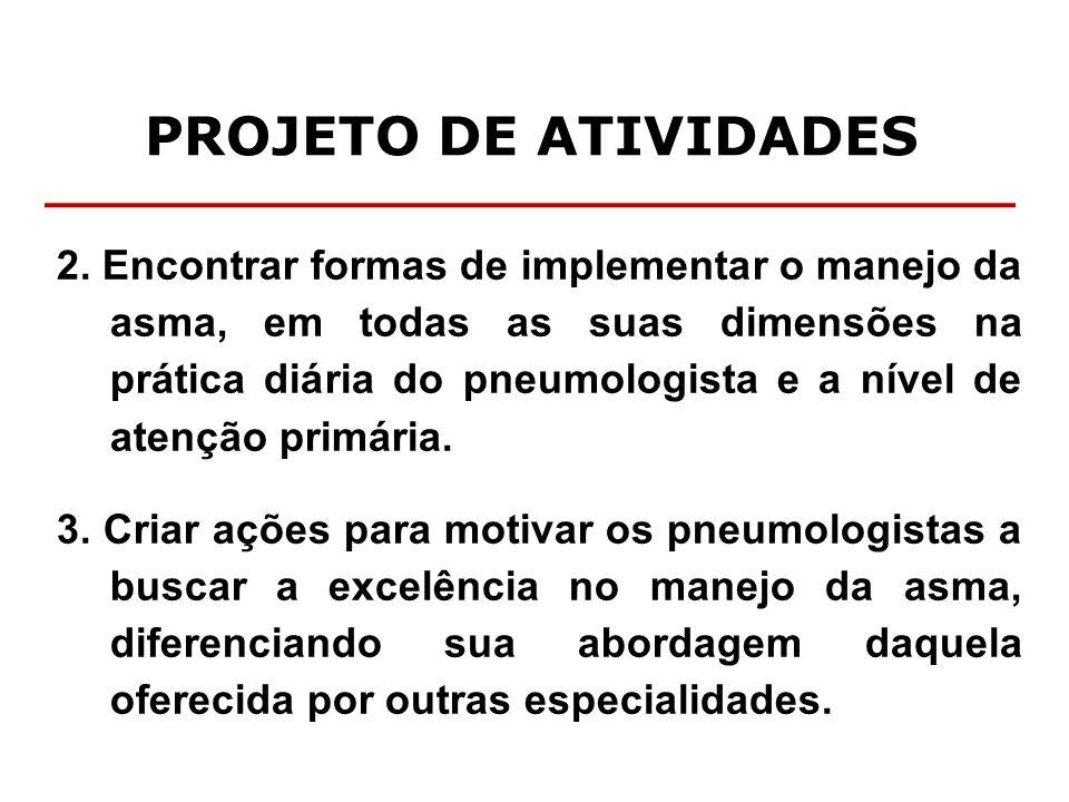 PROJETO DE ATIVIDADES 2. Encontrar formas de implementar o manejo da asma, em todas as suas dimensões na prática diária do pneumologista e a nível de