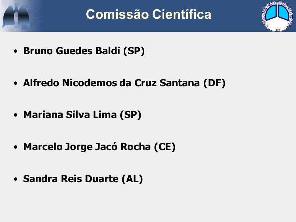 Bruno Guedes Baldi (SP) Alfredo Nicodemos da Cruz Santana (DF) Mariana Silva Lima (SP) Marcelo Jorge Jacó Rocha (CE) Sandra Reis Duarte (AL) Comissão