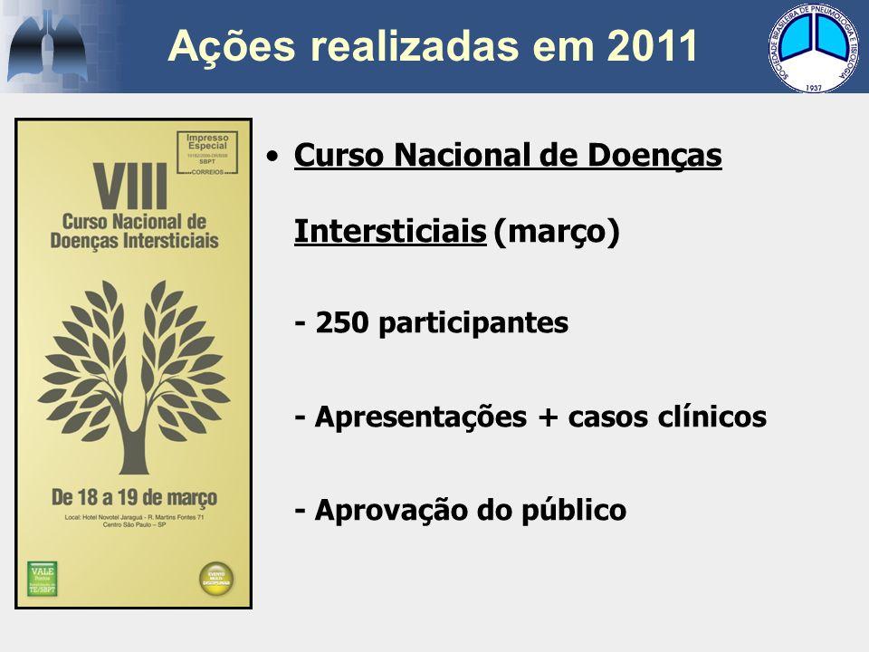 Curso Nacional de Doenças Intersticiais (março) - 250 participantes - Apresentações + casos clínicos - Aprovação do público Ações realizadas em 2011