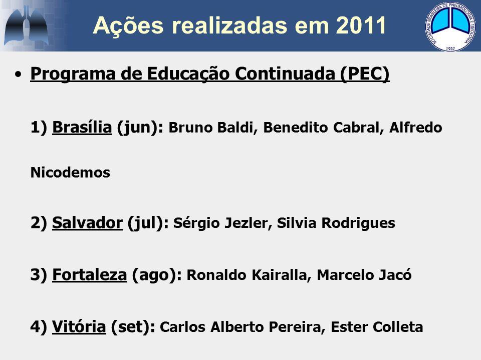 Programa de Educação Continuada (PEC) 1) Brasília (jun): Bruno Baldi, Benedito Cabral, Alfredo Nicodemos 2) Salvador (jul): Sérgio Jezler, Silvia Rodr