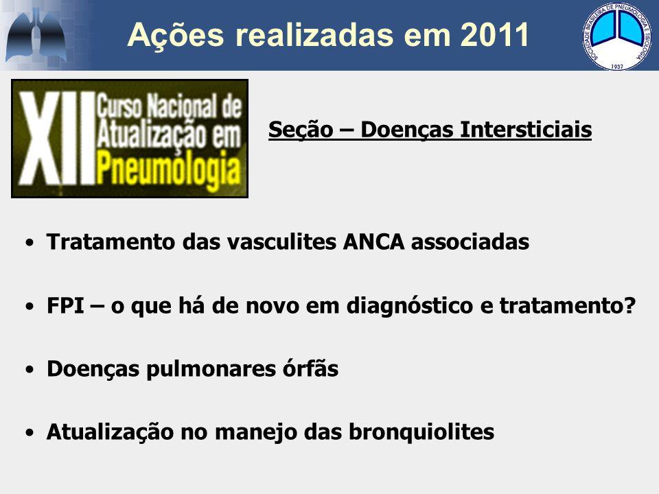 Tratamento das vasculites ANCA associadas FPI – o que há de novo em diagnóstico e tratamento? Doenças pulmonares órfãs Atualização no manejo das bronq