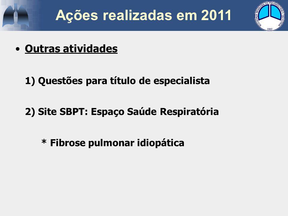 Outras atividades 1) Questões para título de especialista 2) Site SBPT: Espaço Saúde Respiratória * Fibrose pulmonar idiopática Ações realizadas em 20