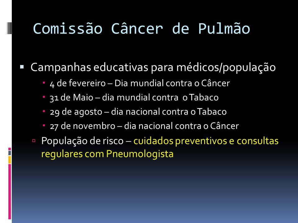 Comissão Câncer de Pulmão Campanhas educativas para médicos/população 4 de fevereiro – Dia mundial contra o Câncer 31 de Maio – dia mundial contra o T