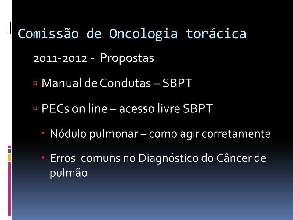 Comissão de Oncologia torácica 2011-2012 - Propostas Manual de Condutas – SBPT PECs on line – acesso livre SBPT Nódulo pulmonar – como agir corretamen