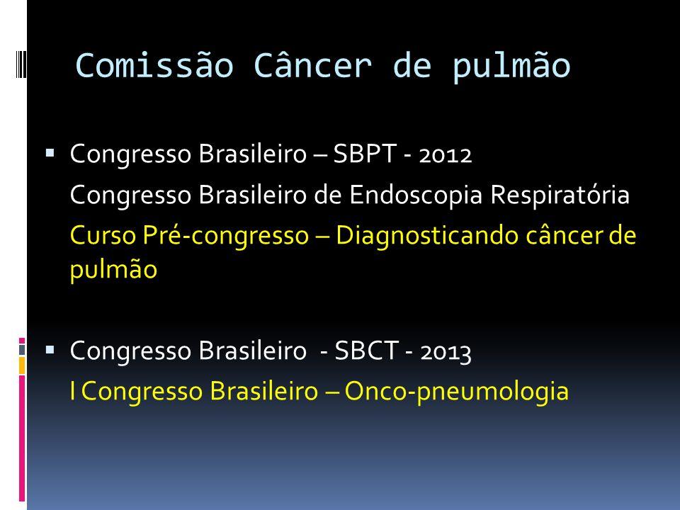 Comissão Câncer de pulmão Congresso Brasileiro – SBPT - 2012 Congresso Brasileiro de Endoscopia Respiratória Curso Pré-congresso – Diagnosticando cânc