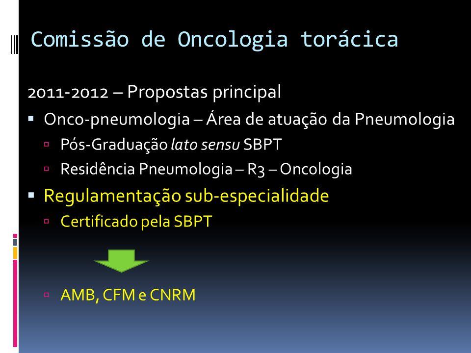 Comissão de Oncologia torácica 2011-2012 – Propostas principal Onco-pneumologia – Área de atuação da Pneumologia Pós-Graduação lato sensu SBPT Residên