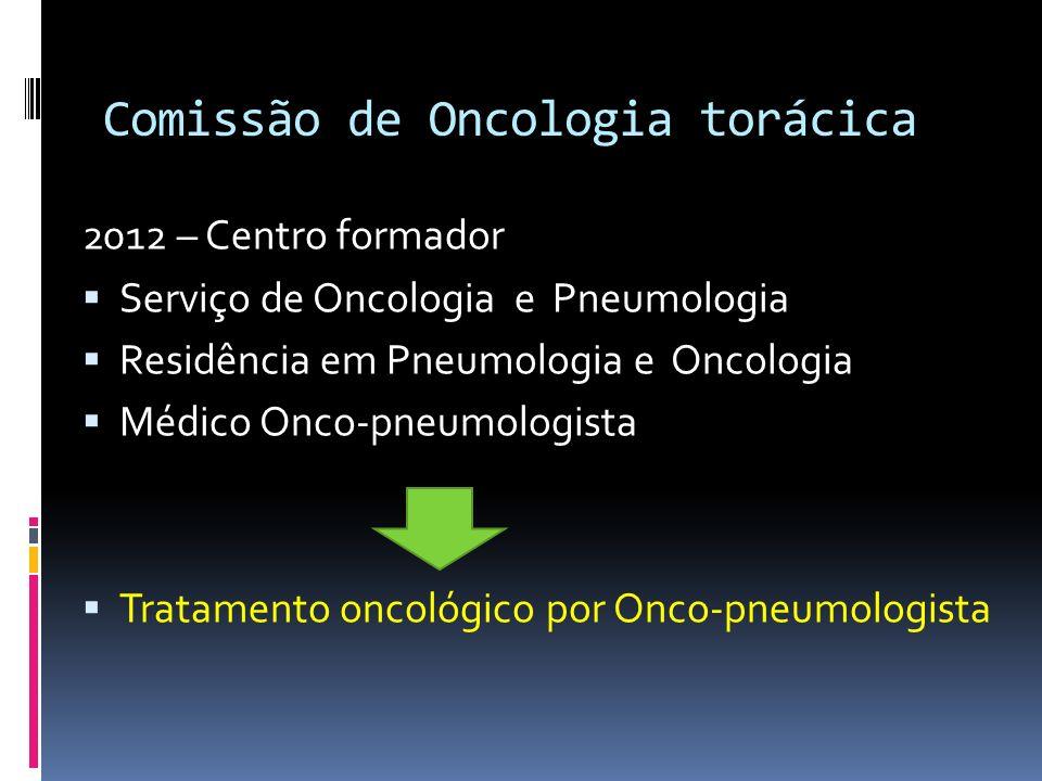 Comissão de Oncologia torácica 2012 – Centro formador Serviço de Oncologia e Pneumologia Residência em Pneumologia e Oncologia Médico Onco-pneumologis