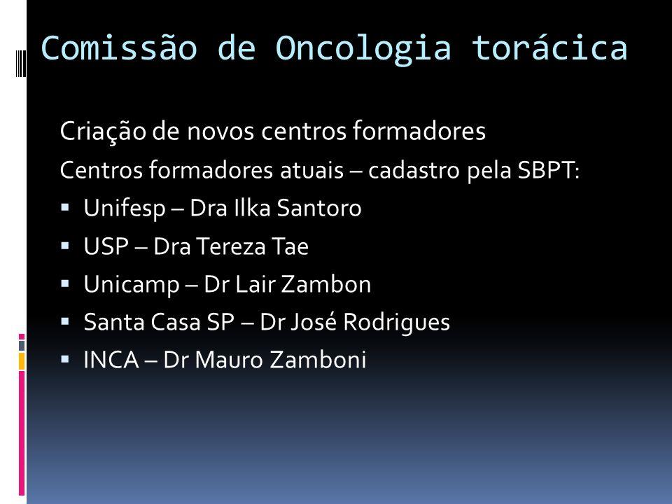 Comissão de Oncologia torácica Criação de novos centros formadores Centros formadores atuais – cadastro pela SBPT: Unifesp – Dra Ilka Santoro USP – Dr