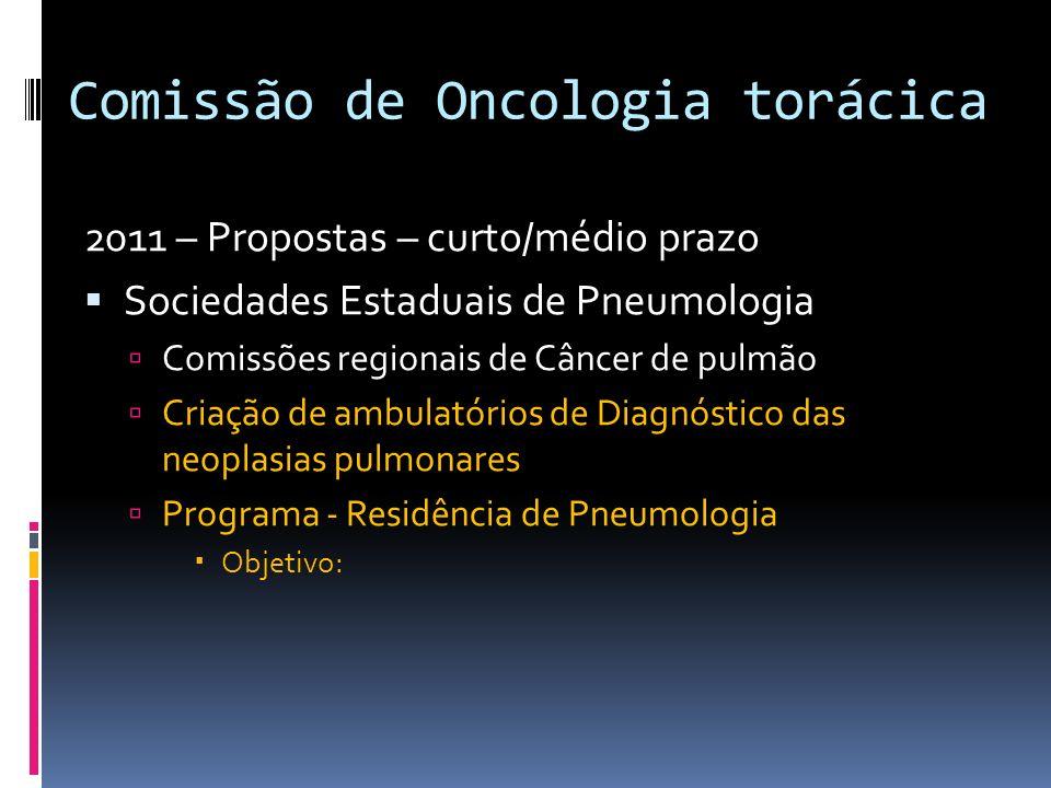 Comissão de Oncologia torácica 2011 – Propostas – curto/médio prazo Sociedades Estaduais de Pneumologia Comissões regionais de Câncer de pulmão Criaçã