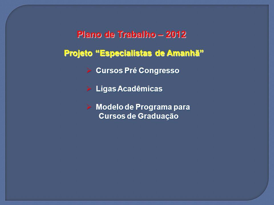 Plano de Trabalho – 2012 Projeto Especialistas de Amanhã Projeto Especialistas de Amanhã Cursos Pré Congresso Cursos Pré Congresso Ligas Acadêmicas Li