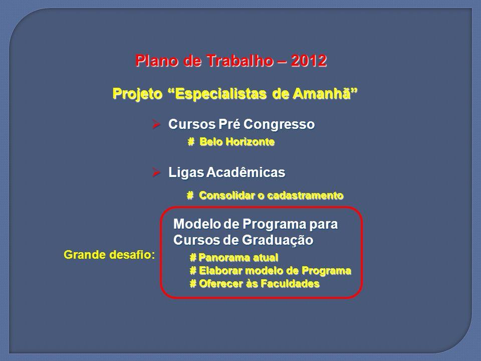 Plano de Trabalho – 2012 Projeto Especialistas de Amanhã Projeto Especialistas de Amanhã Cursos Pré Congresso Cursos Pré Congresso # Belo Horizonte #