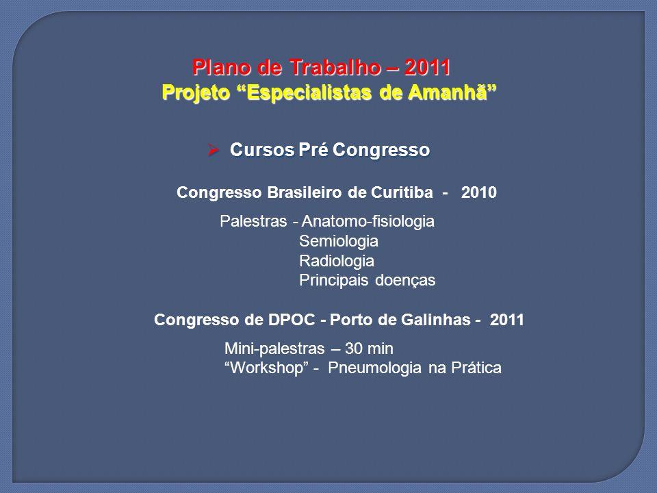 Plano de Trabalho – 2011 Plano de Trabalho – 2011 Projeto Especialistas de Amanhã Projeto Especialistas de Amanhã Cursos Pré Congresso Cursos Pré Cong