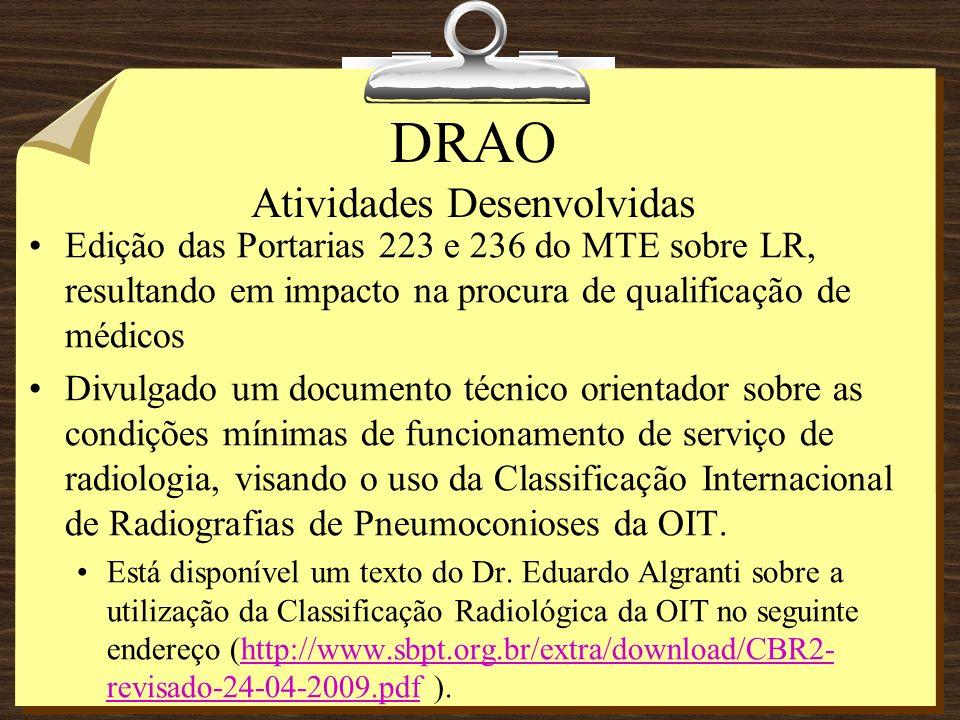 DRAO Atividades para 2012 Texto sobre espiro: finalização e envio para o Roberto Rodrigues (Comissão de Função Pulmonar) para que adicionem textos relativos à técnica, treinamento, ética, etc.