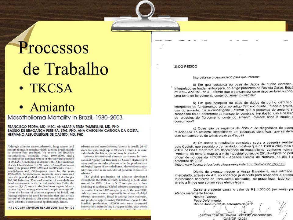 Processos de Trabalho TKCSA Amianto