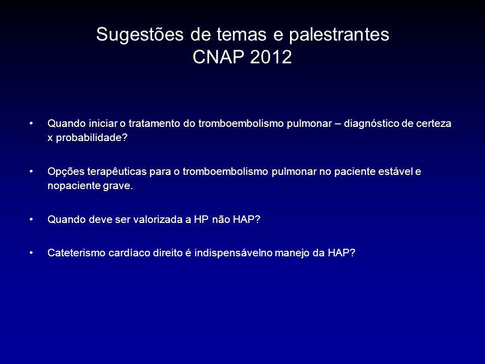 Sugestões de temas e palestrantes CNAP 2012 Quando iniciar o tratamento do tromboembolismo pulmonar – diagnóstico de certeza x probabilidade.