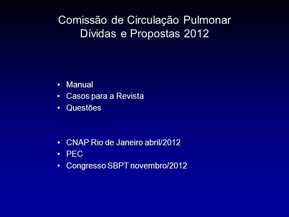 Manual Casos para a Revista Questões CNAP Rio de Janeiro abril/2012 PEC Congresso SBPT novembro/2012 Comissão de Circulação Pulmonar Dívidas e Propostas 2012