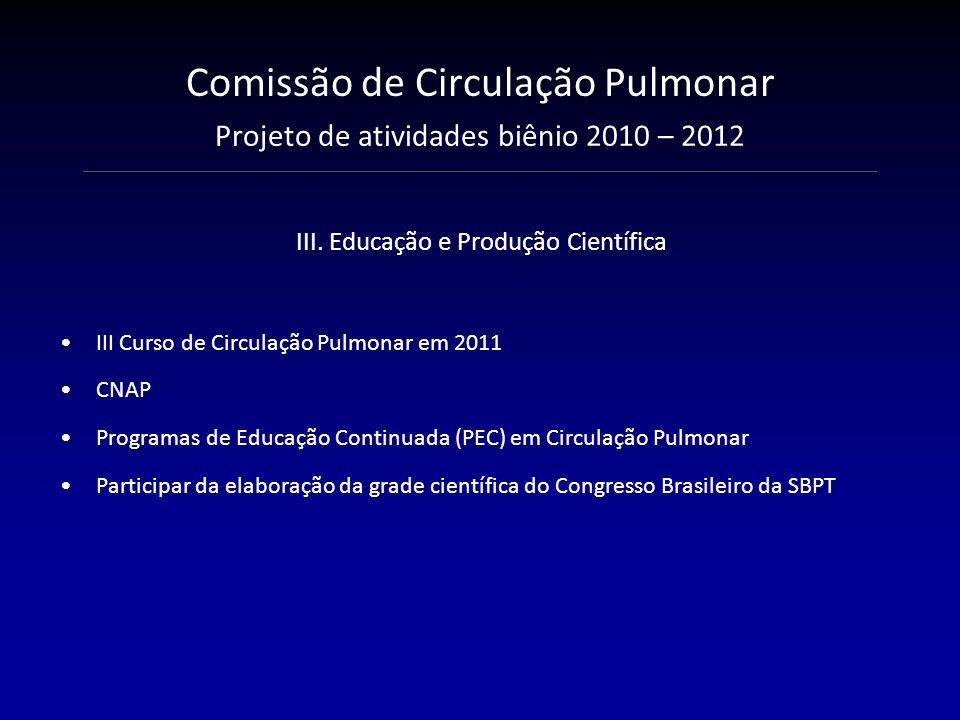 III. Educação e Produção Científica III Curso de Circulação Pulmonar em 2011 CNAP Programas de Educação Continuada (PEC) em Circulação Pulmonar Partic