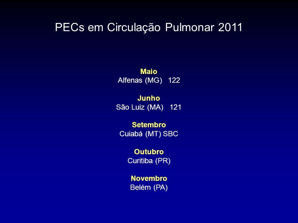 Maio Alfenas (MG) 122 Junho São Luiz (MA) 121 Setembro Cuiabá (MT) SBC Outubro Curitiba (PR) Novembro Belém (PA) PECs em Circulação Pulmonar 2011