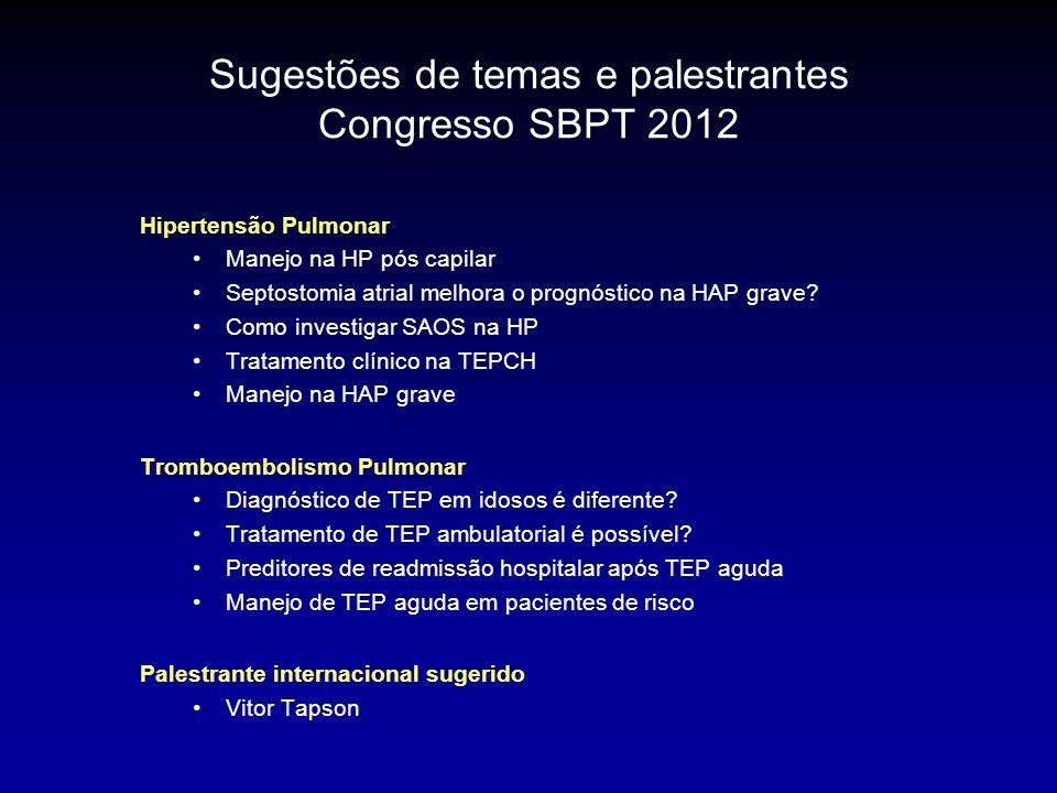 Sugestões de temas e palestrantes Congresso SBPT 2012 Hipertensão Pulmonar Manejo na HP pós capilar Septostomia atrial melhora o prognóstico na HAP grave.