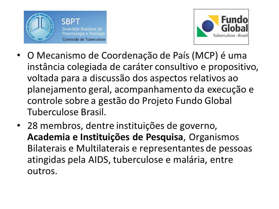 O Mecanismo de Coordenação de País (MCP) é uma instância colegiada de caráter consultivo e propositivo, voltada para a discussão dos aspectos relativos ao planejamento geral, acompanhamento da execução e controle sobre a gestão do Projeto Fundo Global Tuberculose Brasil.