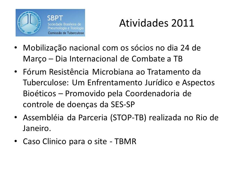 Atividades 2011 Mobilização nacional com os sócios no dia 24 de Março – Dia Internacional de Combate a TB Fórum Resistência Microbiana ao Tratamento da Tuberculose: Um Enfrentamento Jurídico e Aspectos Bioéticos – Promovido pela Coordenadoria de controle de doenças da SES-SP Assembléia da Parceria (STOP-TB) realizada no Rio de Janeiro.
