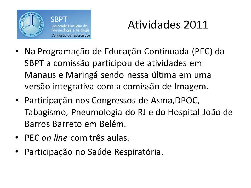 Atividades 2011 Na Programação de Educação Continuada (PEC) da SBPT a comissão participou de atividades em Manaus e Maringá sendo nessa última em uma versão integrativa com a comissão de Imagem.